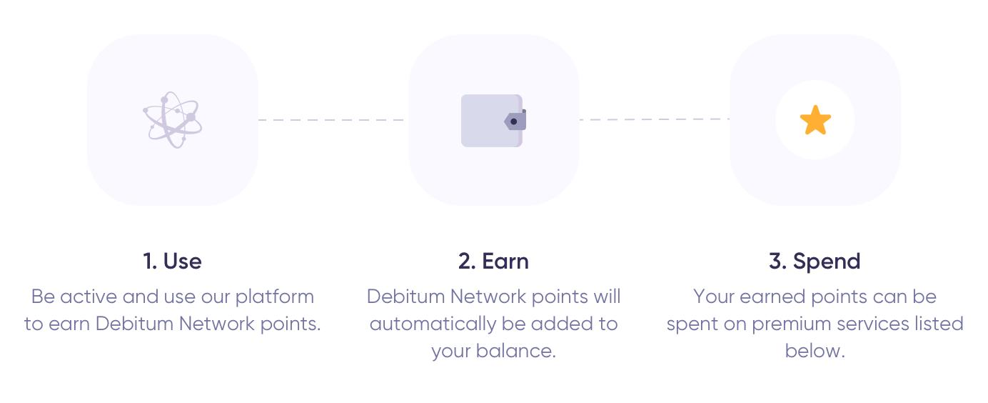Loyalty program based on DEB's